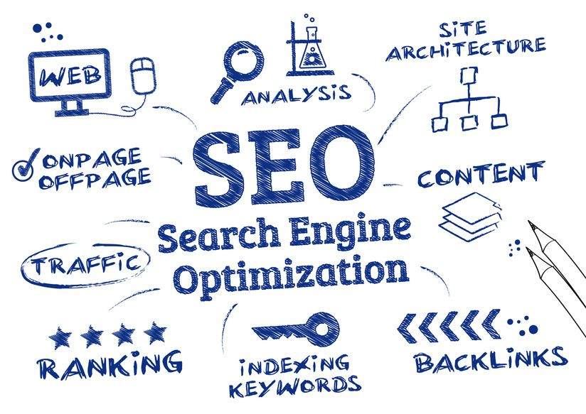 How To Find Professional SEO Services That Are Reliable?